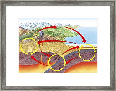 Geological Rock Cycle, Diagram Framed Print by Science Photo Library