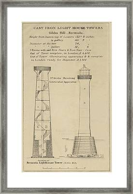 Gibbs Hill Lighthouse Framed Print by Jerry McElroy - Public Domain Image