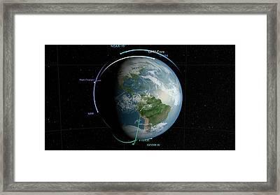 Gpm Satellite Constellation Framed Print by Nasa/goddard Space Flight Center Svs