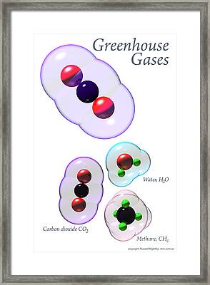 Greenhouse Gases Poster Carbon Dioxide Methane And Water Framed Print by Russell Kightley