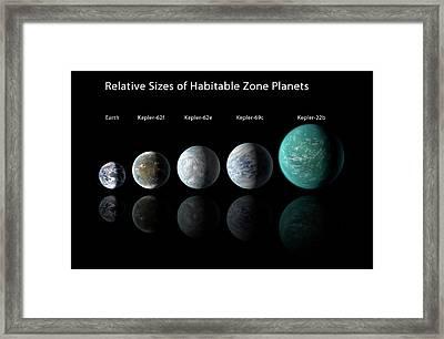Habitable Zone Planets Framed Print by Nasa/ames/jpl-caltech
