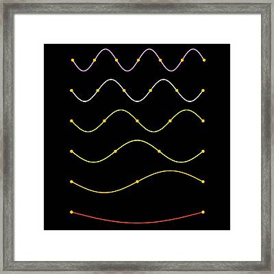 Harmonic Vibrations Framed Print by Russell Kightley