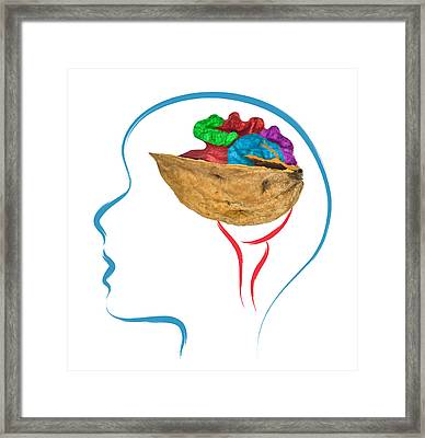Head And Brain Abstract Framed Print by Ioan Panaite