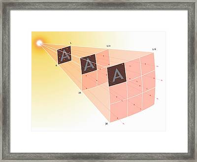 Illustration Of The Inverse Square Law Framed Print by Mark Garlick