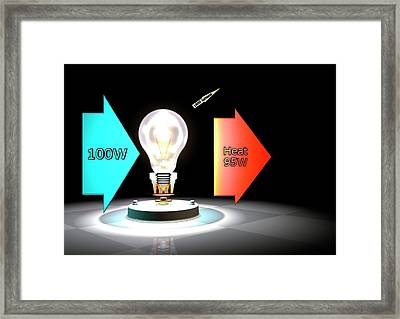 Incandescent Light Bulb Efficiency Framed Print by Animate4.com/science Photo Libary