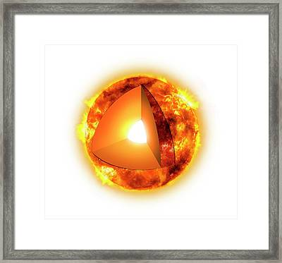 Internal Structure Of The Sun Framed Print by Mikkel Juul Jensen