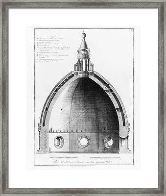 Italian Cathedral Dome Framed Print by Library Of Congress