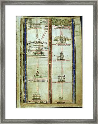 Journey To Jerusalem Framed Print by British Library