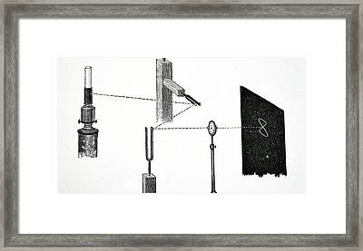 Jules Antoine Lissajou's Apparatus Framed Print by Universal History Archive/uig