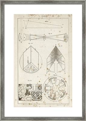 Kaleidoscope History And Design Framed Print by King's College London