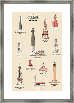 Lighthouses Of The Gulf Coast Framed Print by Jerry McElroy - Public Domain Image