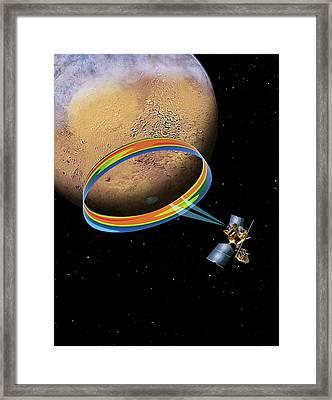 Mars Climate Sounder And Mars Framed Print by Nasa/jpl-caltech