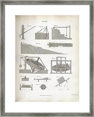 Mechanics Of Lifting Devices Framed Print by Royal Institution Of Great Britain