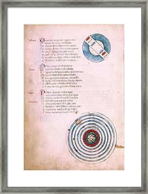 Medieval Astronomical Charts Framed Print by Renaissance And Medieval Manuscripts Collection/new York Public Library