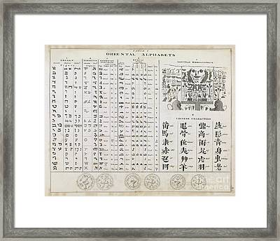 Middle Eastern Alphabets, 1823 Framed Print by Middle Temple Library