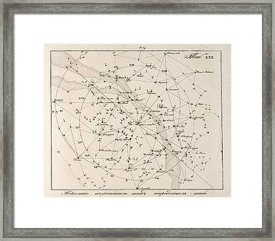 Milky Way Constellations, 1829 Framed Print by Science Photo Library