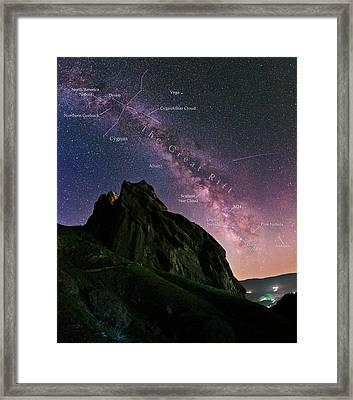 Milky Way Over Alamut Framed Print by Babak Tafreshi