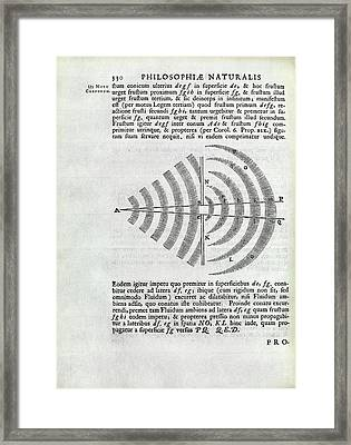 Newton On Wave Theory Framed Print by Royal Institution Of Great Britain