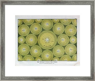 Newtonian System Of The Universe Framed Print by Museum Of The History Of Science/oxford University Images