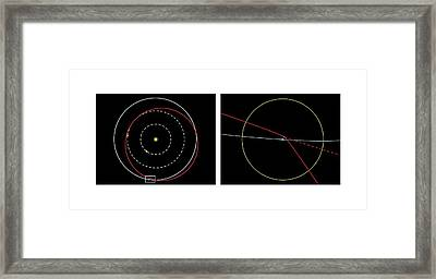 Orbit Of Near-earth Asteroid Apophis Framed Print by Mikkel Juul Jensen