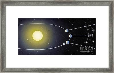 Orion Viewed From Earth, Artwork Framed Print by David A. Hardy