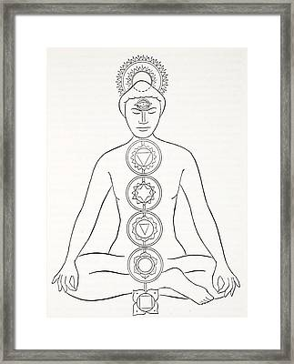 Padmasana Or Lotus Position Framed Print by English School