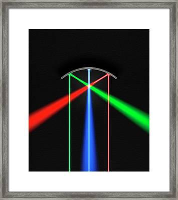 Parabolic Mirror Reflecting 3 Light Beams Framed Print by David Parker