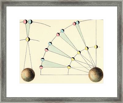Parallax Framed Print by Universal History Archive/uig