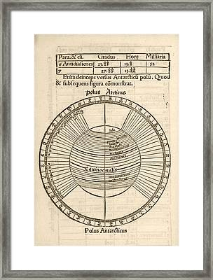 Parallels On Earth Globe Framed Print by Library Of Congress