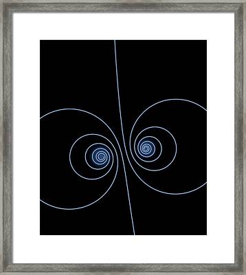 Particle Spirals Framed Print by David Parker