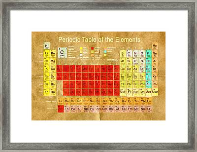 Periodic Table Of The Elements Framed Print by Carol & Mike Werner