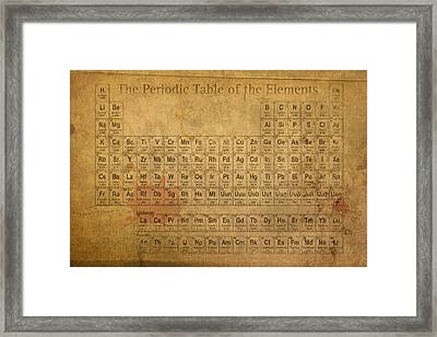 Periodic Table Of The Elements Framed Print by Design Turnpike