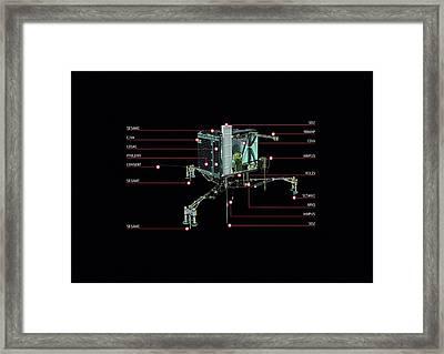 Philae Lander Framed Print by Esa/atg Medialab
