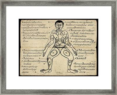 Pressure Points Framed Print by British Library