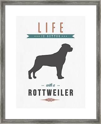 Rottweiler 01 Framed Print by Aged Pixel