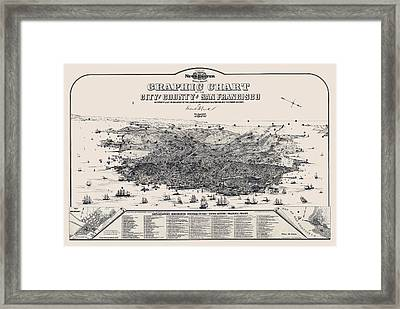 San Francisco Graphic Map 1875 Framed Print by Daniel Hagerman