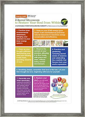 #2 The Energy Map Framed Print by Dawn Richerson