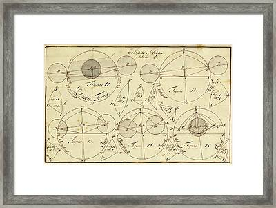 Solar Eclipse Framed Print by American Philosophical Society