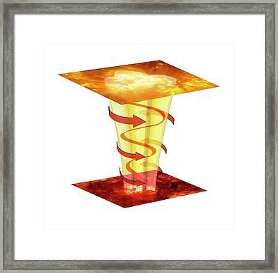 Solar Magnetic Plasma Tornado Framed Print by Mikkel Juul Jensen