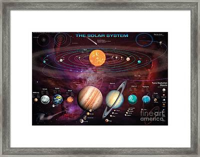 Solar System 1 Framed Print by Garry Walton