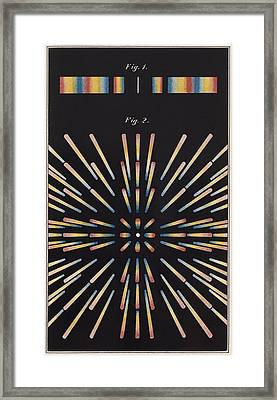 Spectra In Optics Experiments Framed Print by King's College London