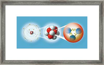 Structure Of Matter Framed Print by Claus Lunau
