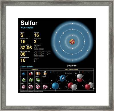 Sulfur Framed Print by Carlos Clarivan