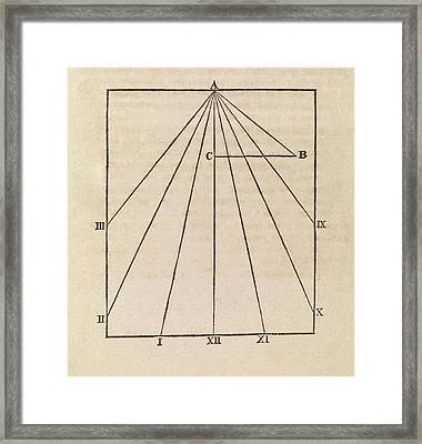 Sundial Diagram Framed Print by Middle Temple Library