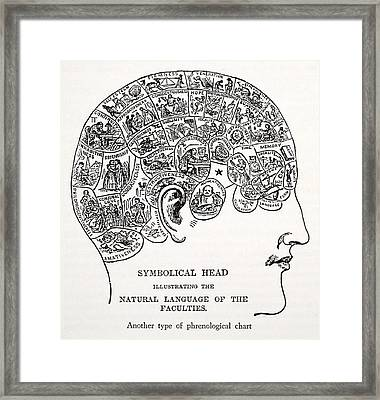 Symbolical Head Framed Print by English School
