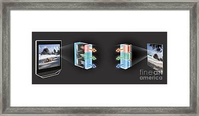 Television Screen Technology, Artwork Framed Print by Claus Lunau / Bonnier Publications