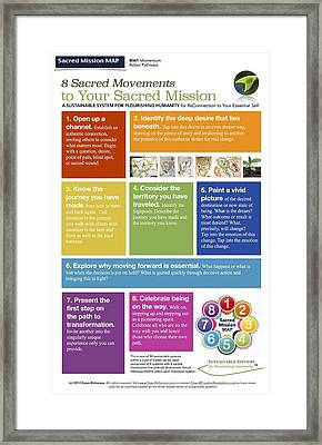 #6 The Mission Map Framed Print by Dawn Richerson