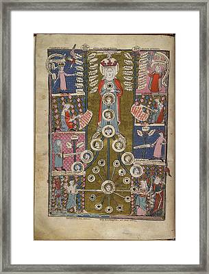 The Tree Of Love Framed Print by British Library