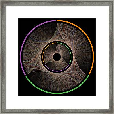 Three As One Framed Print by Cristian Ilies Vasile