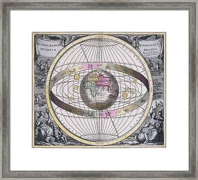 Tychonic Worldview, 1708 Framed Print by Science Photo Library